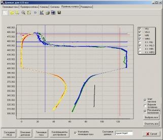 График визуализации профиля колеса